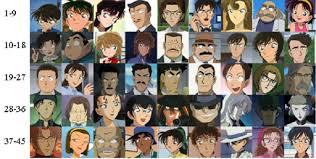 File:Detective Conan Characters jpg - Detective Conan Wiki